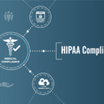 INFOGRAPHIC - How to Achieve Reliable HIPAA Compliance